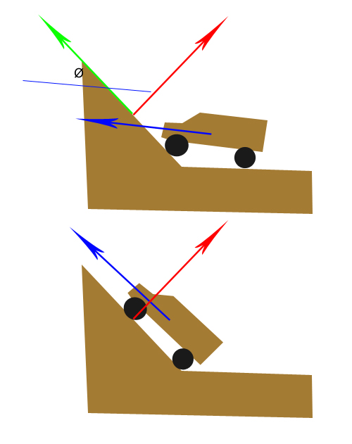 VehicleSlopeCalc.jpg